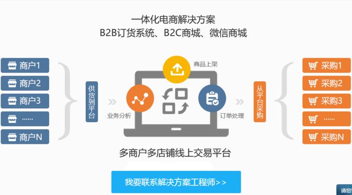 社区团购分销商城.png